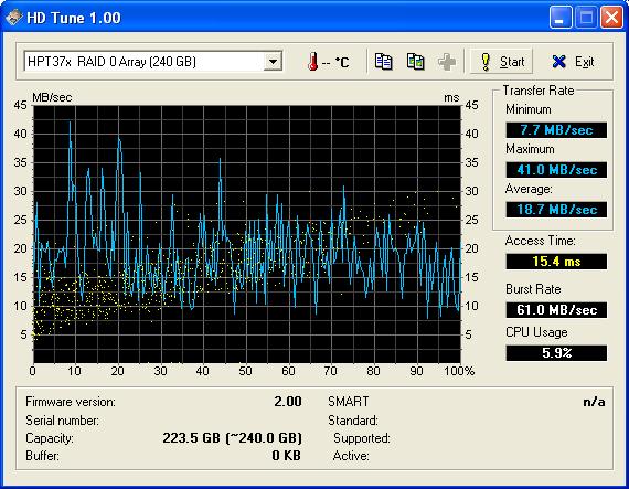 2xWD1200JB-RAID0-HPT370A.png